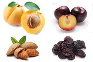 Resultado de imagen para 7 frutas mas alcalinas